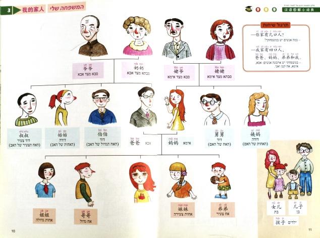 עץ משפחה סיני