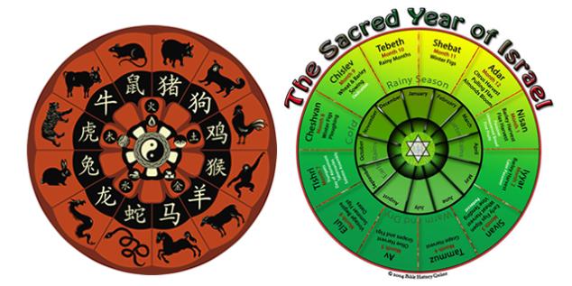 לוח השנה העברי והסיני