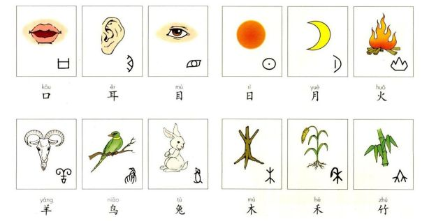 chinese_pictograms